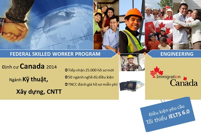 Định cư Canada diện tay nghề - kỹ sư, kỹ thuật viên 1