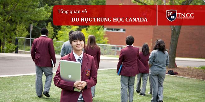 TRUNG HOC 660x330