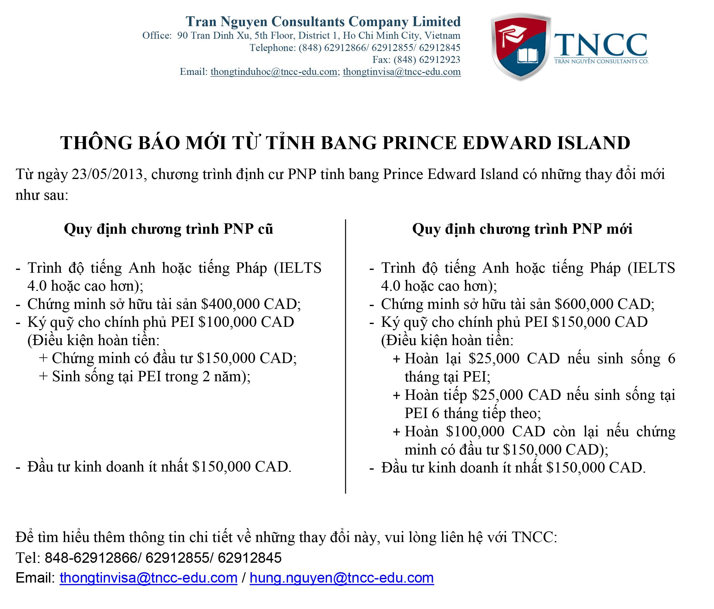 PNP PEI new
